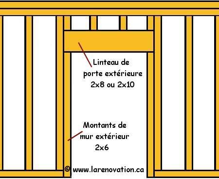le bois de charpente de maison. Black Bedroom Furniture Sets. Home Design Ideas