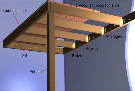 Construire une mezzanine for Litige avec un garage comment faire
