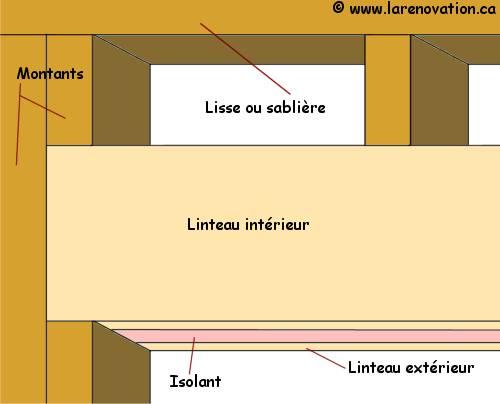Amazing Plan De Lu0027assemblage Du Linteau Du0027une Porte