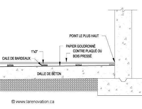 construire un plancher de bois. Black Bedroom Furniture Sets. Home Design Ideas