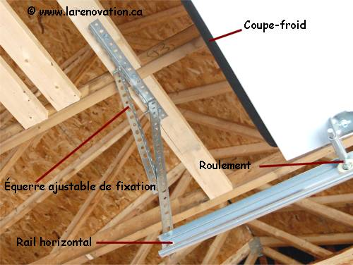 Installer une porte de garage - Rail de porte de garage ...