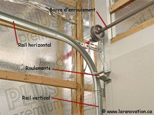 Installer une porte de garage - Rail pour porte de garage sectionnelle ...