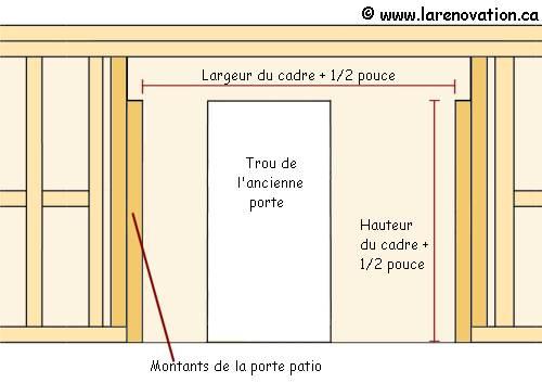 Modifier Une Charpente De Mur Pour Installer Une Porte Patio