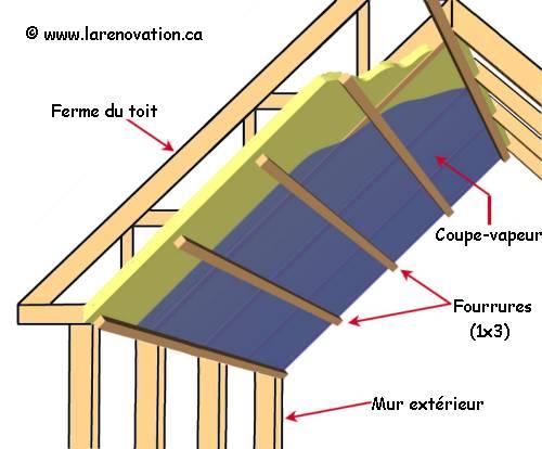 pose de lisolantatiopn dun toit cathdrale